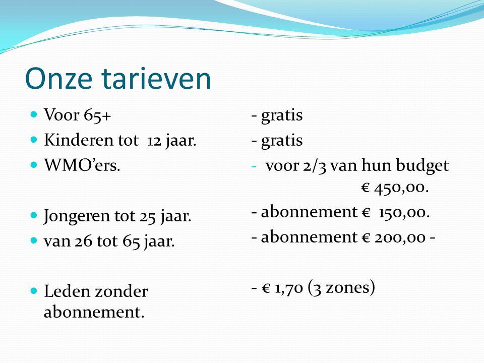 Organisatie structuur nu Omni vervoervereniging Noord Holland Noord Buurtbus vereniging De Noordkop Buurtbus vereniging De westfries