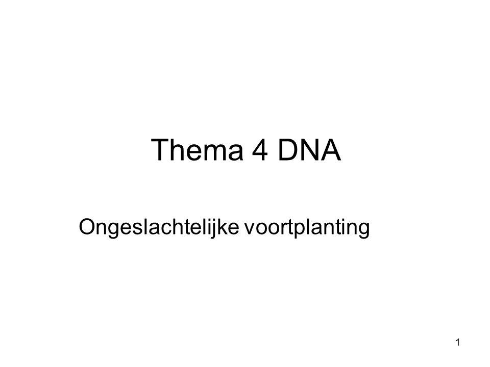 1 Thema 4 DNA Ongeslachtelijke voortplanting