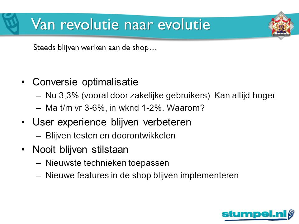 Van revolutie naar evolutie Conversie optimalisatie –Nu 3,3% (vooral door zakelijke gebruikers). Kan altijd hoger. –Ma t/m vr 3-6%, in wknd 1-2%. Waar