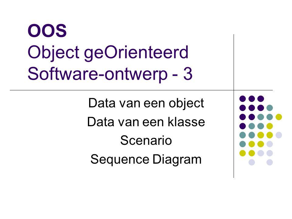 Data van een object