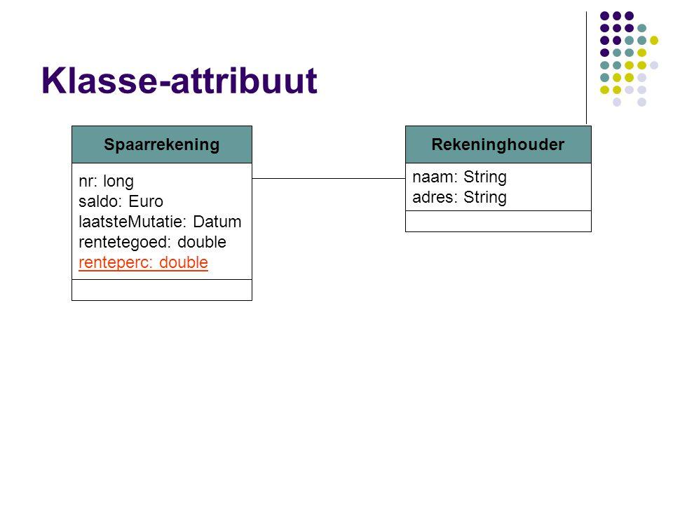 Klasse-attribuut Spaarrekening nr: long saldo: Euro laatsteMutatie: Datum rentetegoed: double renteperc: double Rekeninghouder naam: String adres: Str