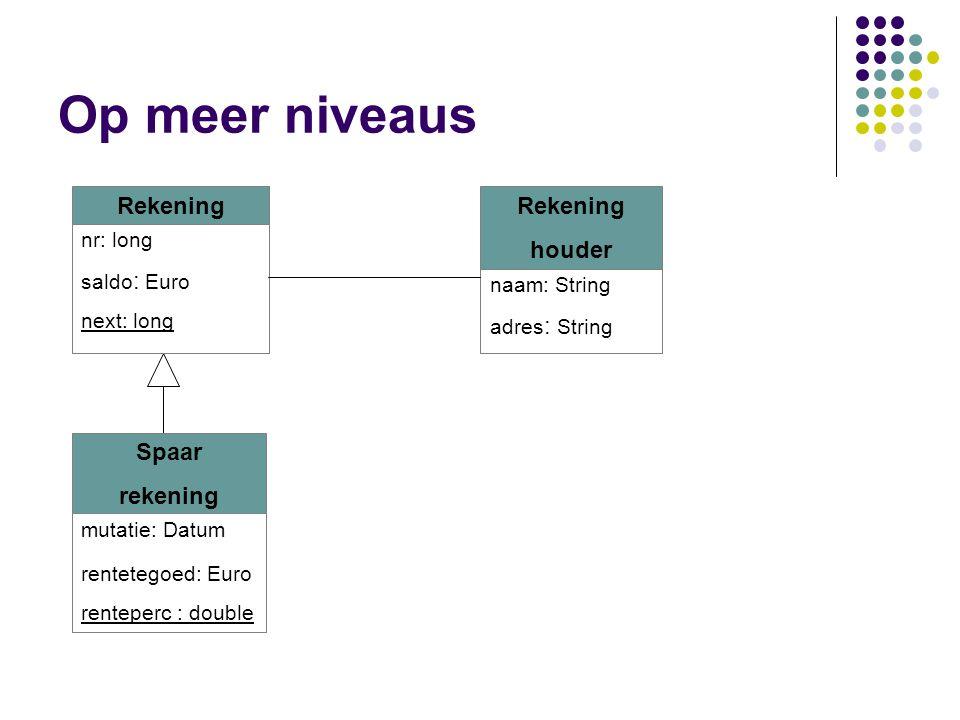 Op meer niveaus Spaar rekening Rekening houder Rekening nr: long saldo : Euro next: long mutatie: Datum rentetegoed: Euro renteperc : double naam: Str