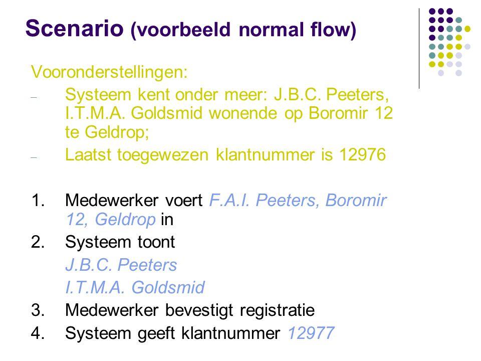 Scenario (voorbeeld normal flow) Vooronderstellingen: – Systeem kent onder meer: J.B.C. Peeters, I.T.M.A. Goldsmid wonende op Boromir 12 te Geldrop; –