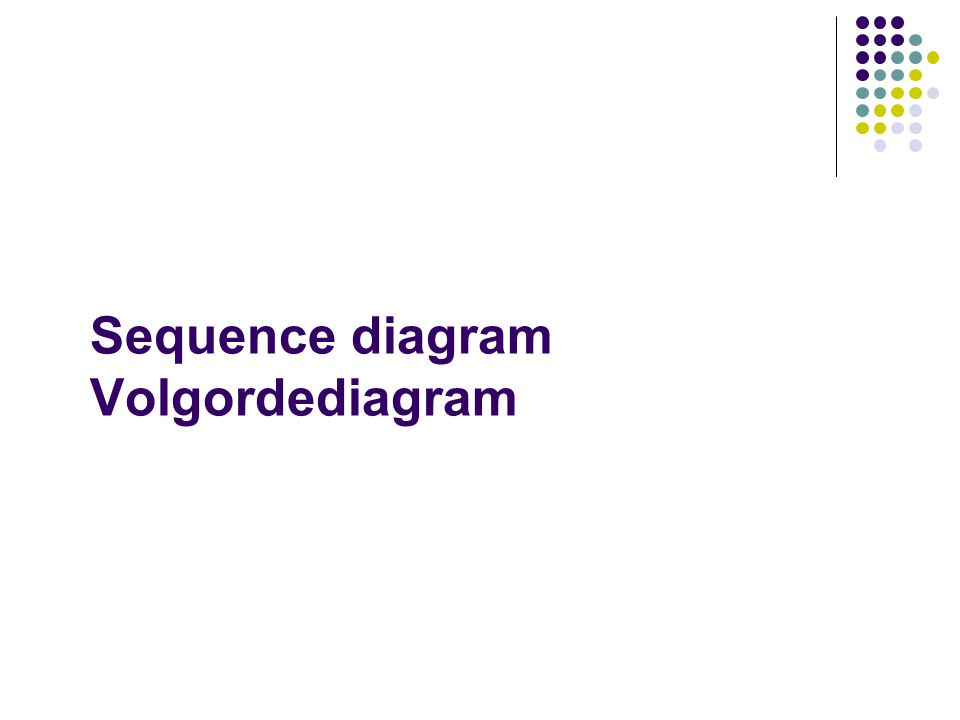 Sequence diagram Volgordediagram