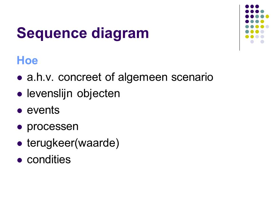 Sequence diagram Hoe a.h.v.