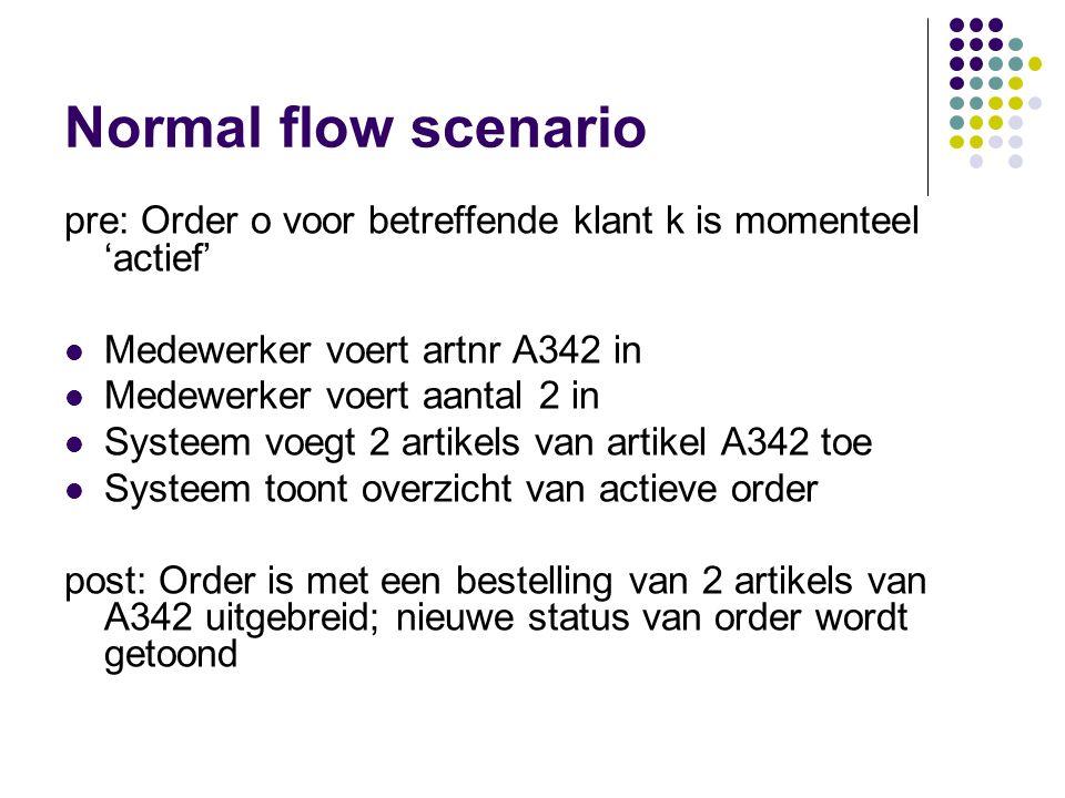 Normal flow scenario pre: Order o voor betreffende klant k is momenteel 'actief' Medewerker voert artnr A342 in Medewerker voert aantal 2 in Systeem v