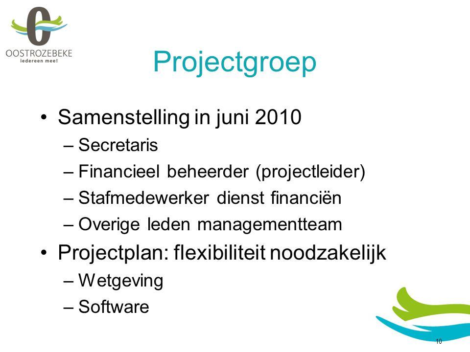 Projectgroep Samenstelling in juni 2010 –Secretaris –Financieel beheerder (projectleider) –Stafmedewerker dienst financiën –Overige leden managementteam Projectplan: flexibiliteit noodzakelijk –Wetgeving –Software 10