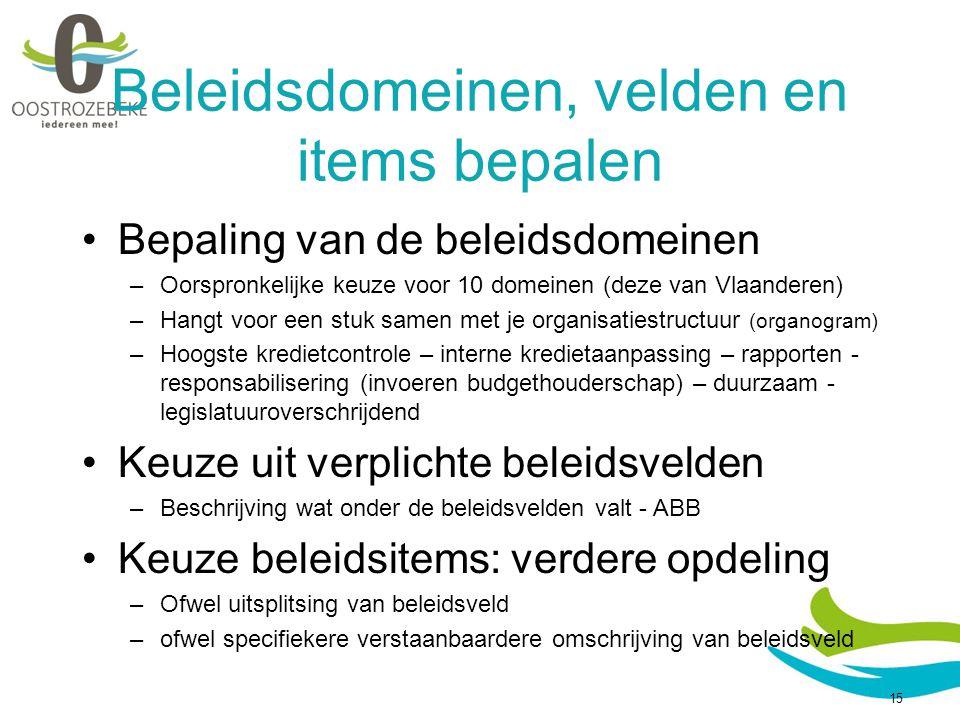 Beleidsdomeinen, velden en items bepalen Bepaling van de beleidsdomeinen –Oorspronkelijke keuze voor 10 domeinen (deze van Vlaanderen) –Hangt voor een stuk samen met je organisatiestructuur (organogram) –Hoogste kredietcontrole – interne kredietaanpassing – rapporten - responsabilisering (invoeren budgethouderschap) – duurzaam - legislatuuroverschrijdend Keuze uit verplichte beleidsvelden –Beschrijving wat onder de beleidsvelden valt - ABB Keuze beleidsitems: verdere opdeling –Ofwel uitsplitsing van beleidsveld –ofwel specifiekere verstaanbaardere omschrijving van beleidsveld 15