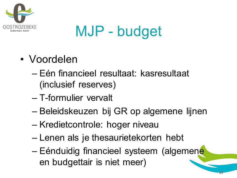 MJP - budget Voordelen –Eén financieel resultaat: kasresultaat (inclusief reserves) –T-formulier vervalt –Beleidskeuzen bij GR op algemene lijnen –Kredietcontrole: hoger niveau –Lenen als je thesaurietekorten hebt –Eénduidig financieel systeem (algemene en budgettair is niet meer) 23