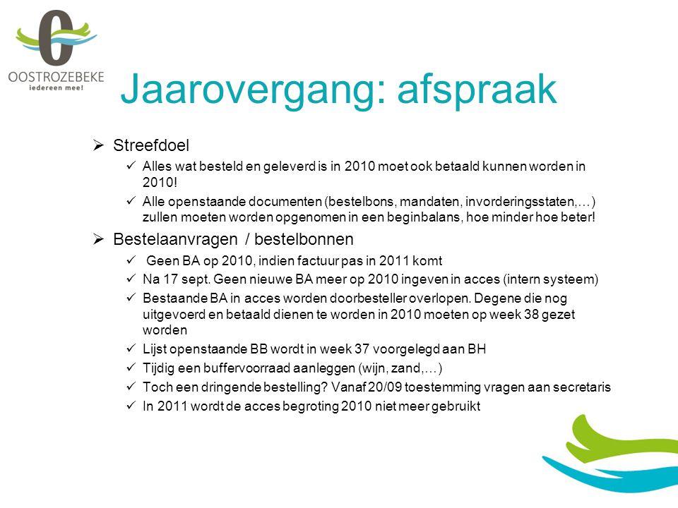 Jaarovergang: afspraak  Streefdoel Alles wat besteld en geleverd is in 2010 moet ook betaald kunnen worden in 2010.