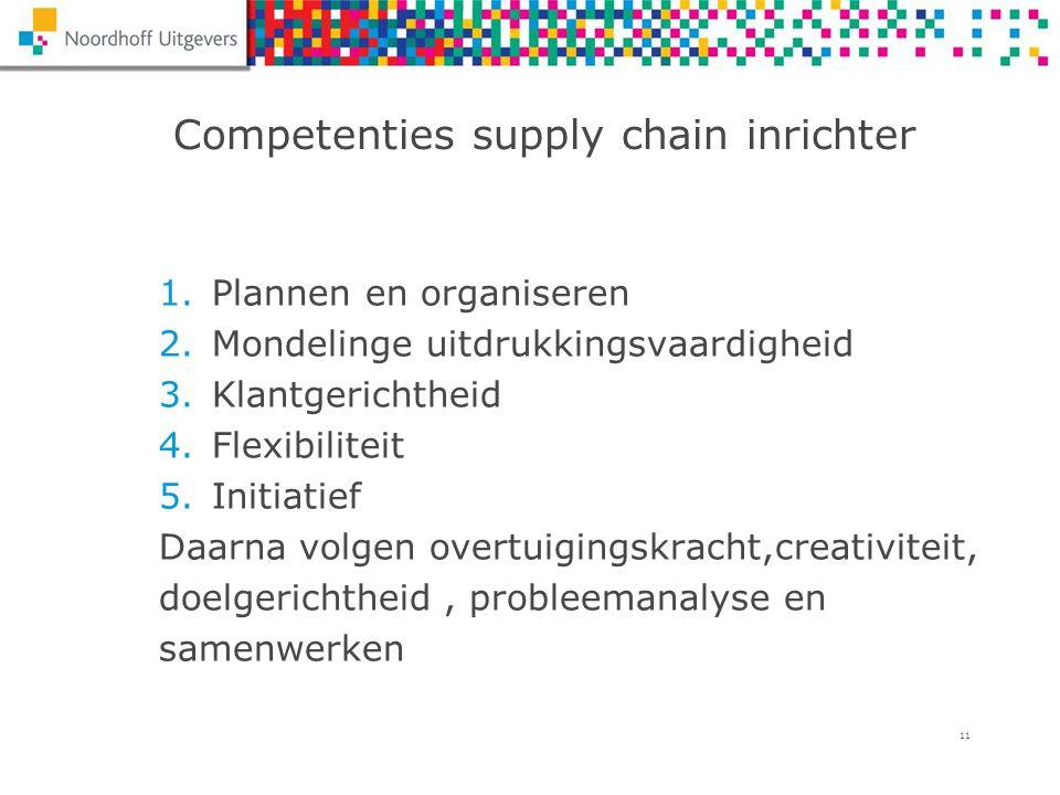 11 Competenties supply chain inrichter 1.Plannen en organiseren 2.Mondelinge uitdrukkingsvaardigheid 3.Klantgerichtheid 4.Flexibiliteit 5.Initiatief D