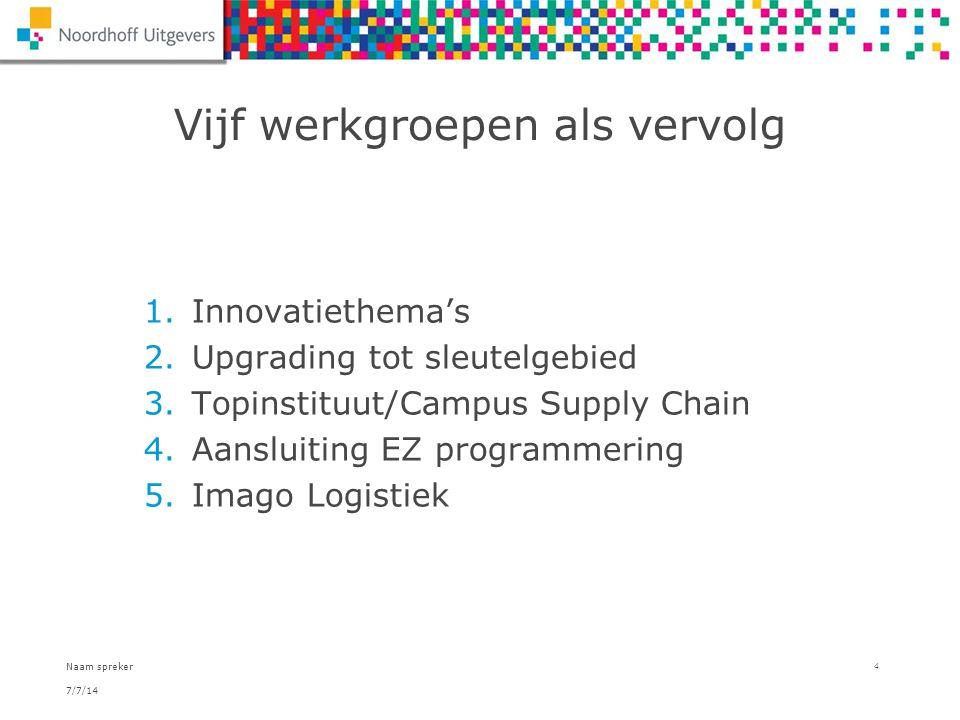 5 Gekozen innovatiethema's 1.Cross Chain Control Centres (4C) 2.Regierol van knooppunten 3.Service logistics 4.Douane kansen met virtuele Europese opties 5.Stedelijke Distributie