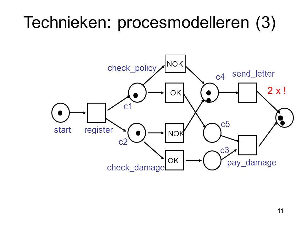 11 pay_damage startregister c5 c3 c4 c2 c1 check_damage send_letter NOK OK NOK OK check_policy 2 x ! NOK Technieken: procesmodelleren (3)