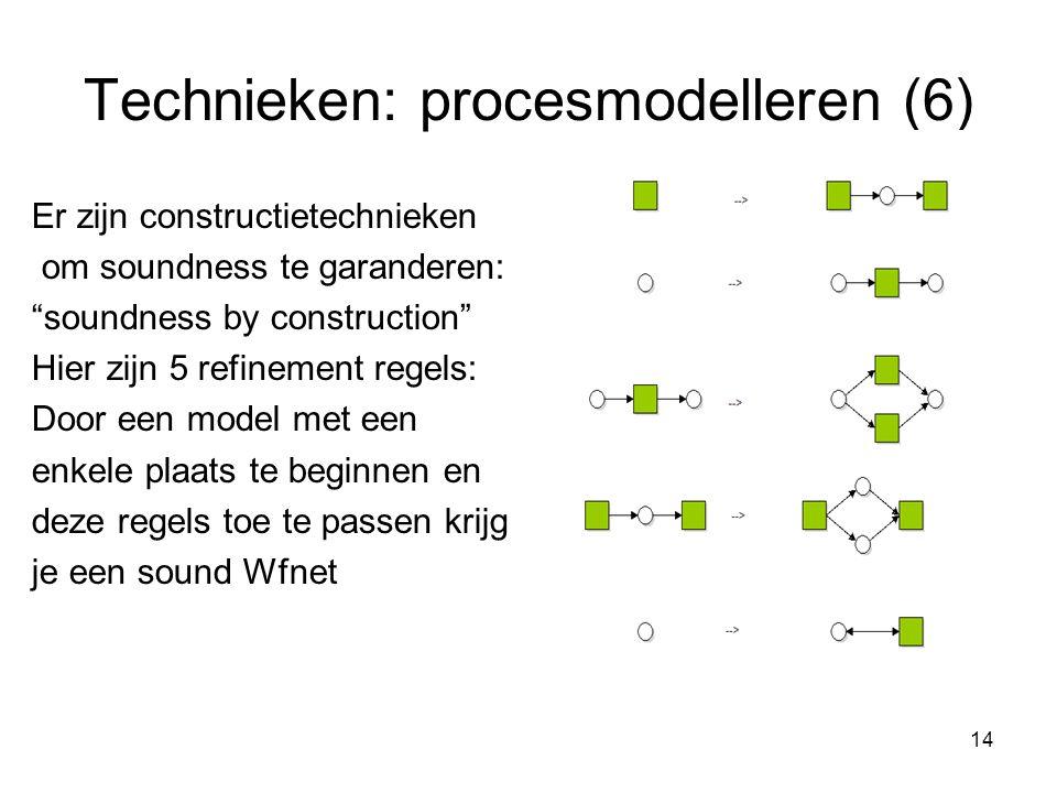 """14 Technieken: procesmodelleren (6) Er zijn constructietechnieken om soundness te garanderen: """"soundness by construction"""" Hier zijn 5 refinement regel"""