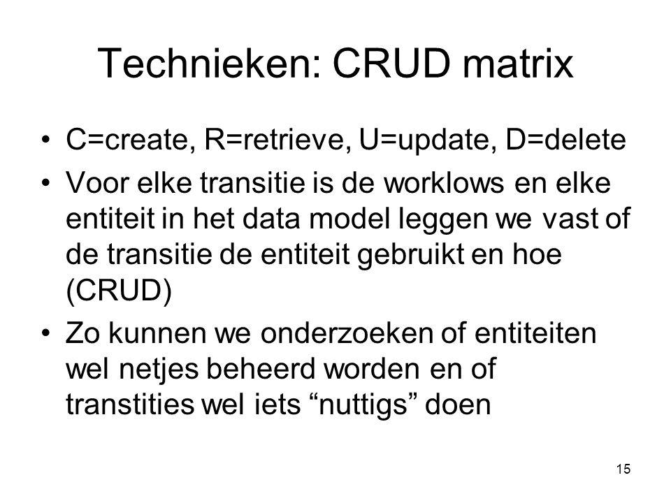 15 Technieken: CRUD matrix C=create, R=retrieve, U=update, D=delete Voor elke transitie is de worklows en elke entiteit in het data model leggen we va