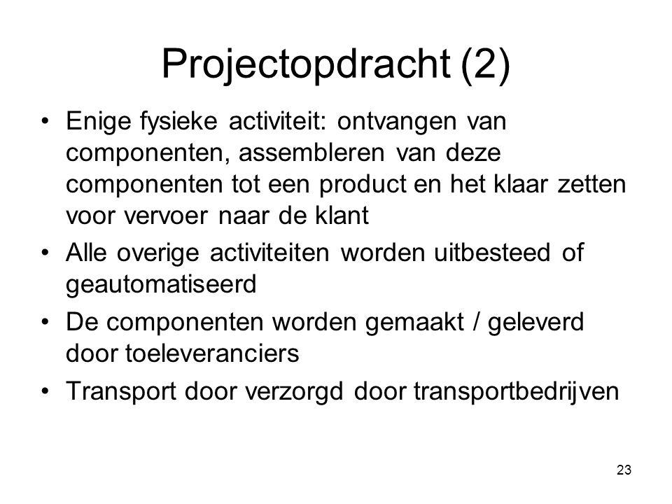 23 Projectopdracht (2) Enige fysieke activiteit: ontvangen van componenten, assembleren van deze componenten tot een product en het klaar zetten voor