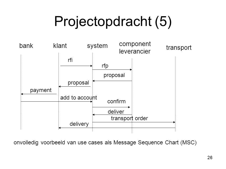 26 Projectopdracht (5) onvolledig voorbeeld van use cases als Message Sequence Chart (MSC) bankklantsystem component leverancier transport rfi rfp pro