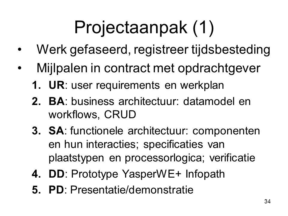 34 Projectaanpak (1) Werk gefaseerd, registreer tijdsbesteding Mijlpalen in contract met opdrachtgever 1.UR: user requirements en werkplan 2.BA: busin