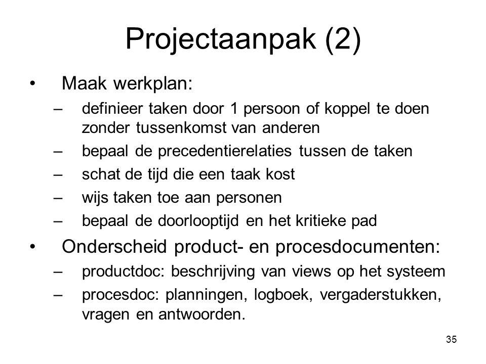 35 Projectaanpak (2) Maak werkplan: –definieer taken door 1 persoon of koppel te doen zonder tussenkomst van anderen –bepaal de precedentierelaties tu