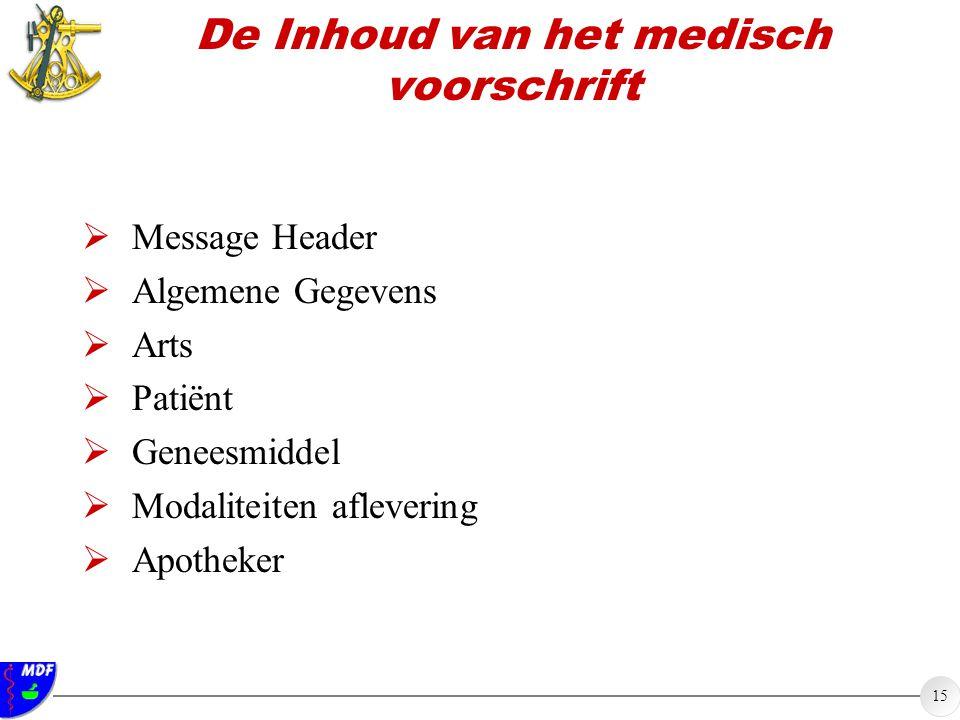 15 De Inhoud van het medisch voorschrift  Message Header  Algemene Gegevens  Arts  Patiënt  Geneesmiddel  Modaliteiten aflevering  Apotheker