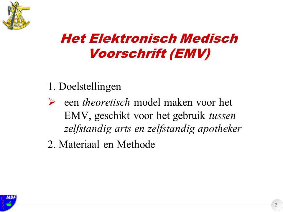 2 Het Elektronisch Medisch Voorschrift (EMV) 1. Doelstellingen  een theoretisch model maken voor het EMV, geschikt voor het gebruik tussen zelfstandi