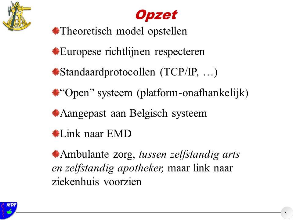 3 Opzet Theoretisch model opstellen Europese richtlijnen respecteren Standaardprotocollen (TCP/IP, …) Open systeem (platform-onafhankelijk) Aangepast aan Belgisch systeem Link naar EMD Ambulante zorg, tussen zelfstandig arts en zelfstandig apotheker, maar link naar ziekenhuis voorzien