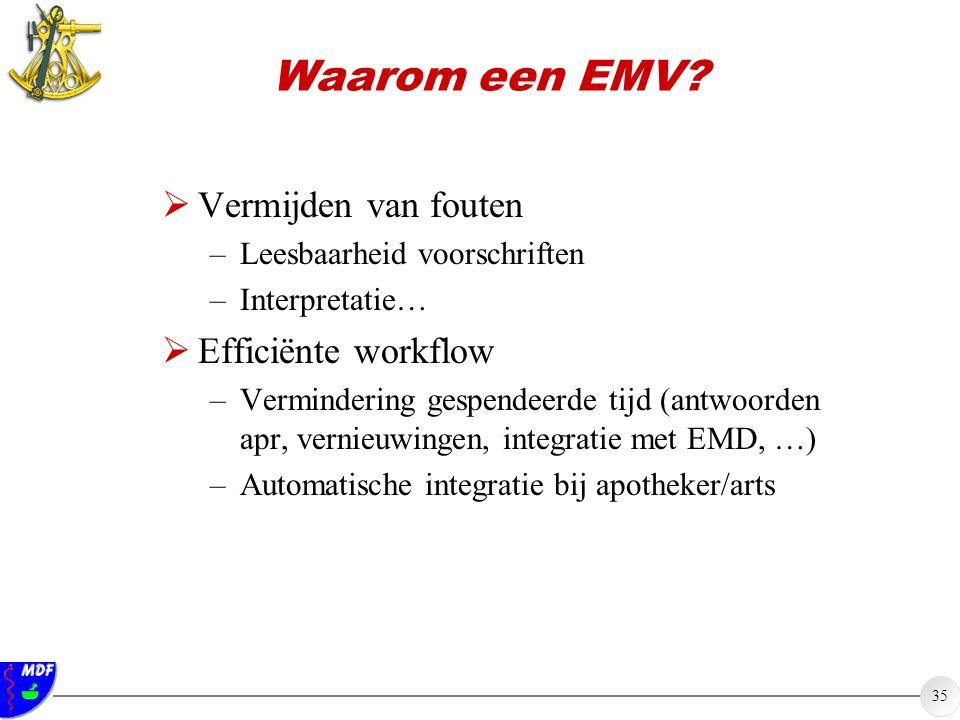 35 Waarom een EMV?  Vermijden van fouten –Leesbaarheid voorschriften –Interpretatie…  Efficiënte workflow –Vermindering gespendeerde tijd (antwoorde