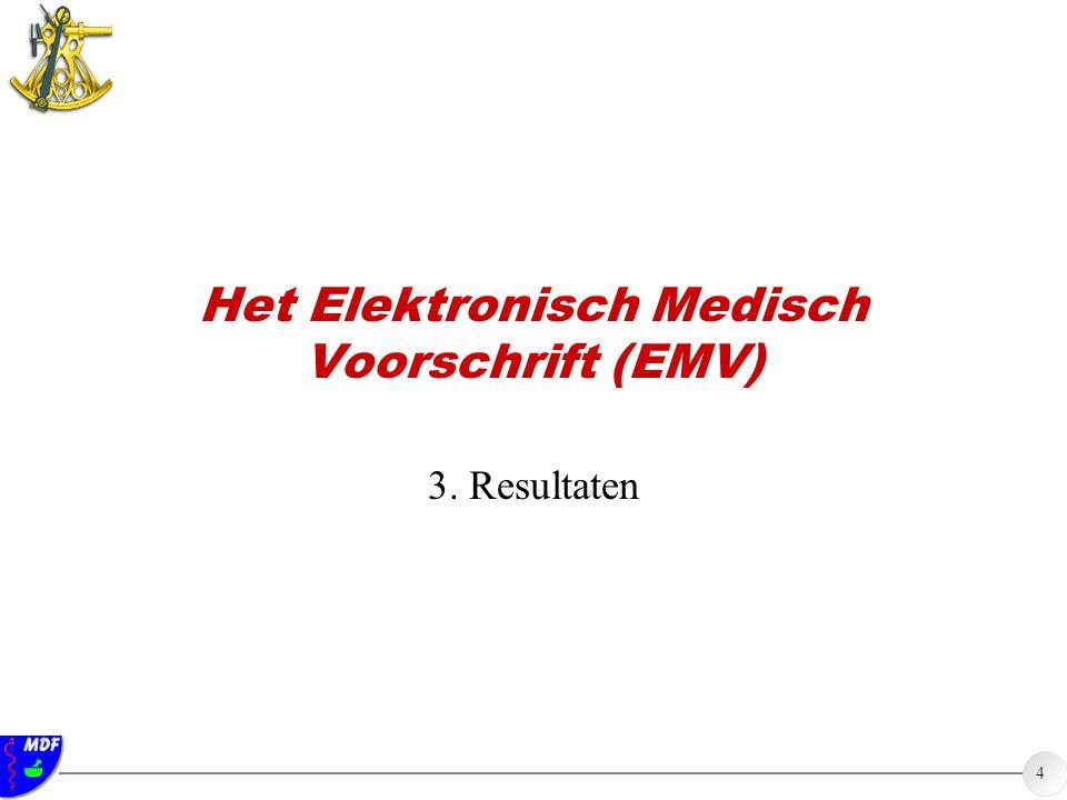 4 Het Elektronisch Medisch Voorschrift (EMV) 3. Resultaten
