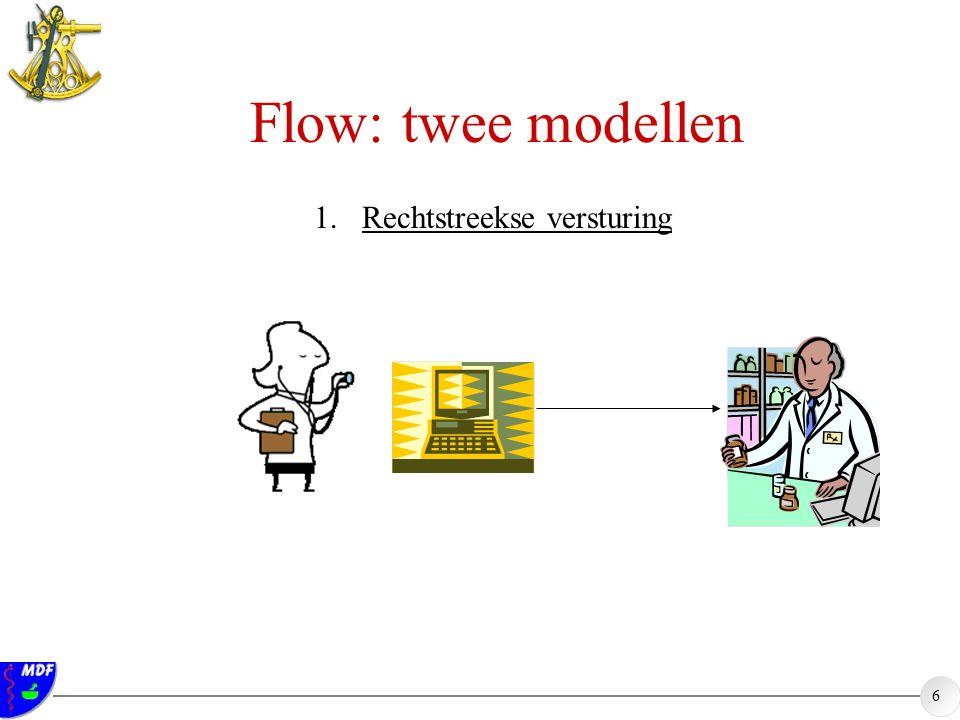 6 Flow: twee modellen 1.Rechtstreekse versturing