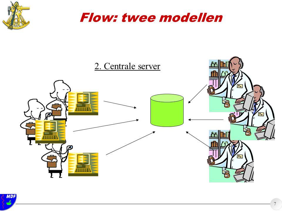 7 Flow: twee modellen 2. Centrale server