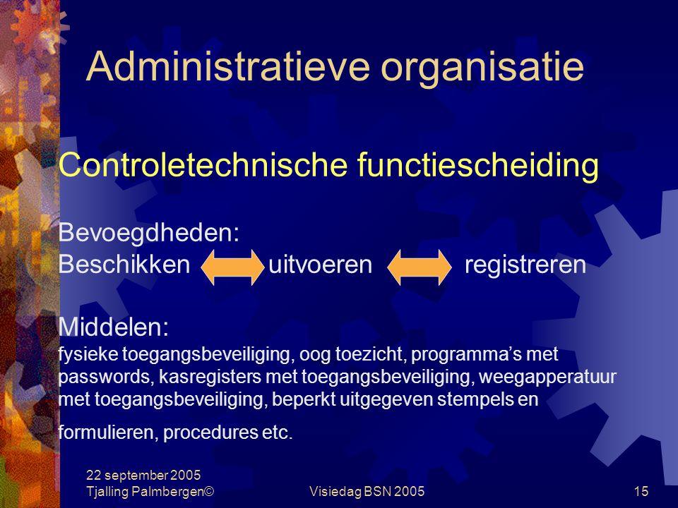 22 september 2005 Tjalling Palmbergen©Visiedag BSN 200514 Administratieve organisatie Ist & soll de correctheid van de informatie verankeren in de adm