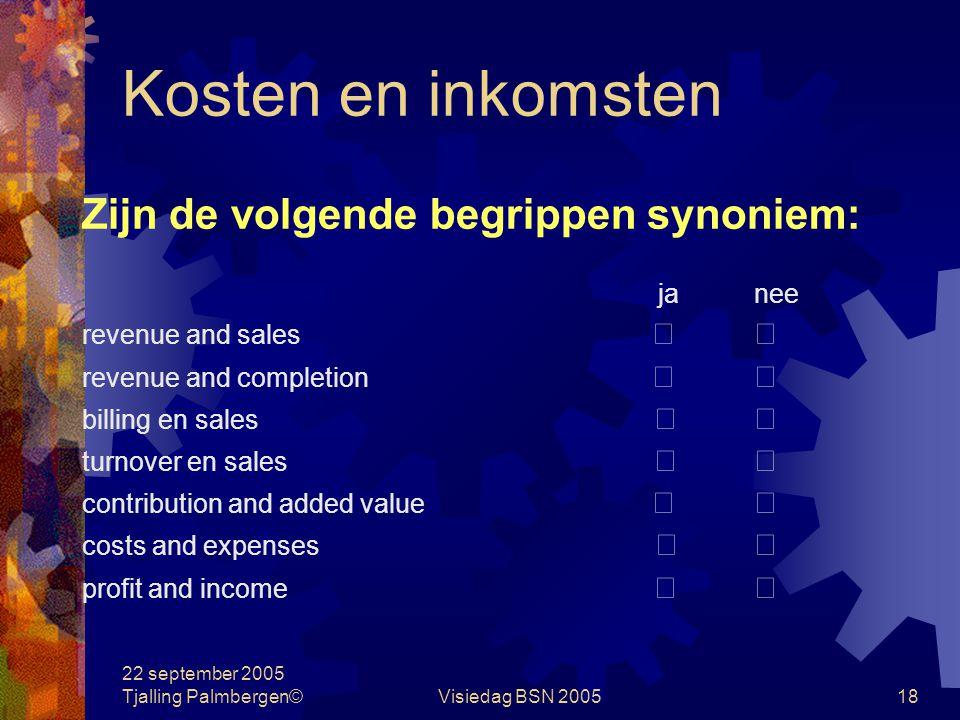 22 september 2005 Tjalling Palmbergen©Visiedag BSN 200517 Kosten en inkomsten Wat zijn kosten? 1.de tijd die uw baas besteden aan intern overleg  2.e