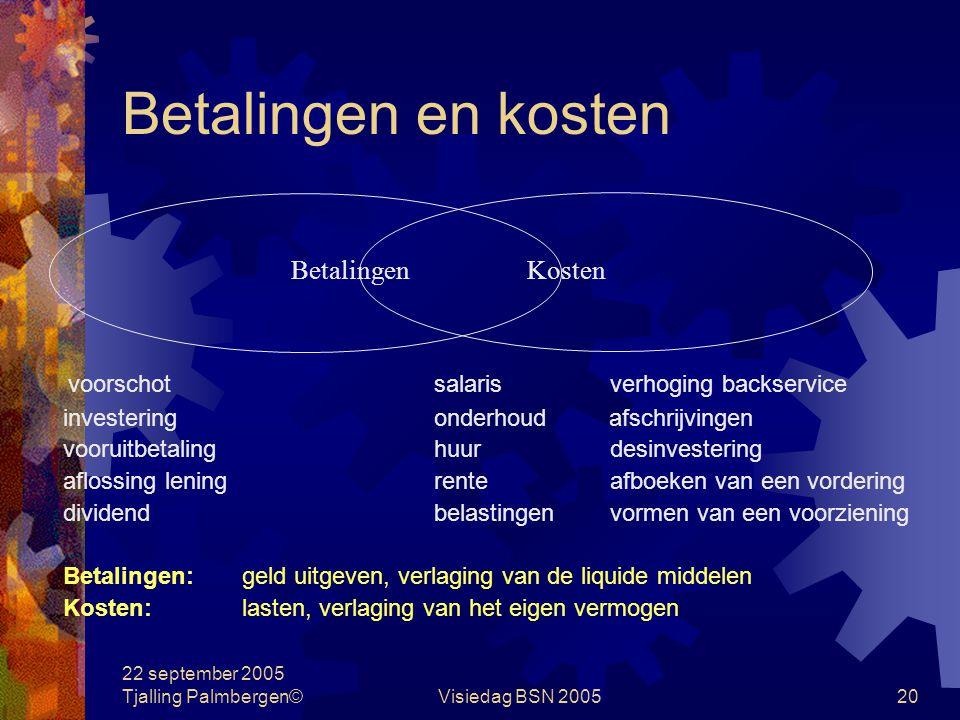22 september 2005 Tjalling Palmbergen©Visiedag BSN 200519 De Drie Dimensies Cashflow:ontvangsten/betalingen Resultaten:inkomsten/kosten Productie:prod