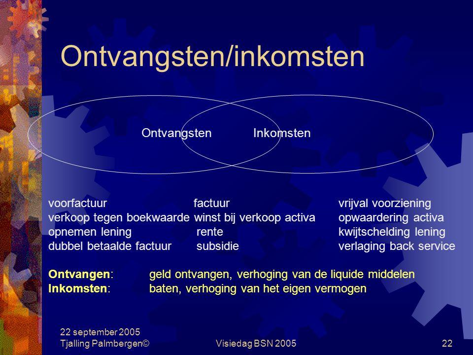 22 september 2005 Tjalling Palmbergen©Visiedag BSN 200521 Kostencategorieën direct/indirect: de mate van toewijsbaarheid aan veroorzakers vast/variabe