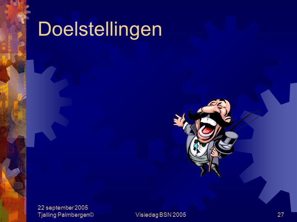 22 september 2005 Tjalling Palmbergen©Visiedag BSN 200526 Prijzen Marktprijs: Norm zoals die in de markt leeft op enig moment in specifieke gevallen 