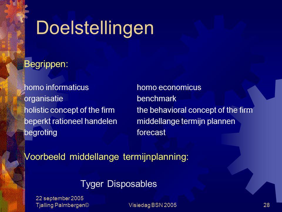 22 september 2005 Tjalling Palmbergen©Visiedag BSN 200527 Doelstellingen