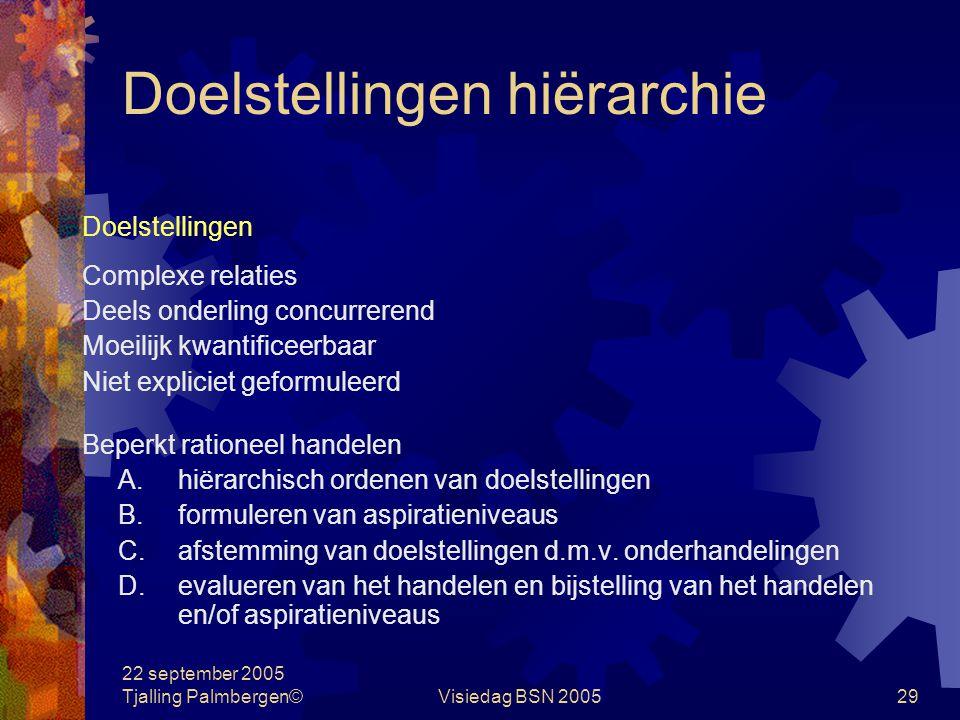 22 september 2005 Tjalling Palmbergen©Visiedag BSN 200528 Doelstellingen Begrippen: homo informaticushomo economicus organisatiebenchmark holistic con