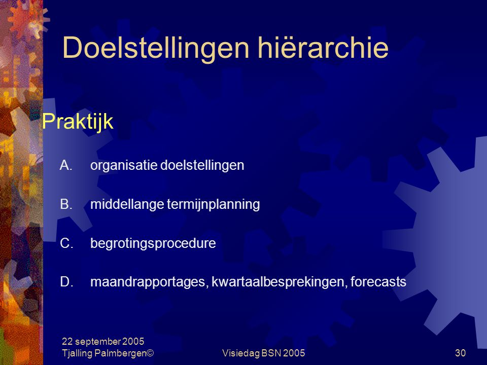 22 september 2005 Tjalling Palmbergen©Visiedag BSN 200529 Doelstellingen hiërarchie Doelstellingen Complexe relaties Deels onderling concurrerend Moei