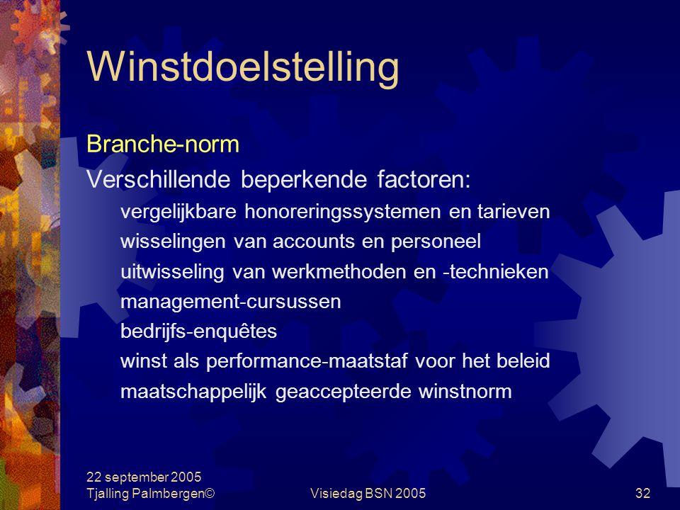 22 september 2005 Tjalling Palmbergen©Visiedag BSN 200531 Doelstellingen hiërarchie  De winst staat lager dan de continuïteits- doelstelling De winst