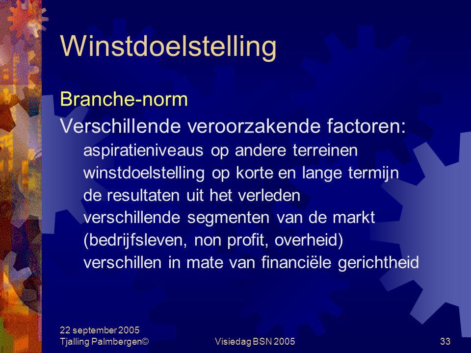 22 september 2005 Tjalling Palmbergen©Visiedag BSN 200532 Winstdoelstelling Branche-norm Verschillende beperkende factoren: vergelijkbare honoreringss