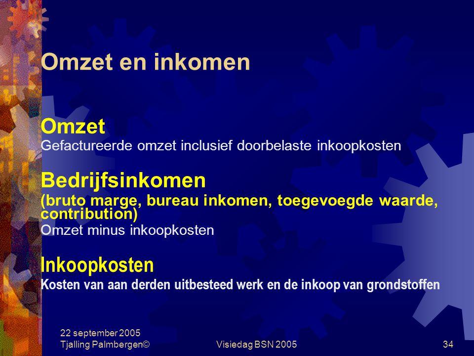 22 september 2005 Tjalling Palmbergen©Visiedag BSN 200533 Winstdoelstelling Branche-norm Verschillende veroorzakende factoren: aspiratieniveaus op and