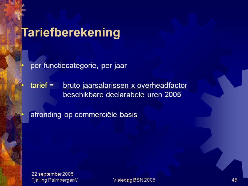 22 september 2005 Tjalling Palmbergen©Visiedag BSN 200544 Normberekening functie....... uren beschikbare directe..... niet declarabele new business.,.