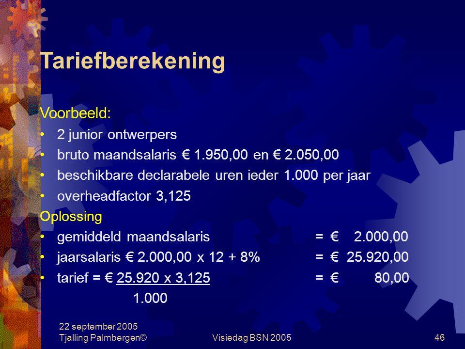 22 september 2005 Tjalling Palmbergen©Visiedag BSN 200545 Tariefberekening per functiecategorie, per jaar tarief =bruto jaarsalarissen x overheadfacto