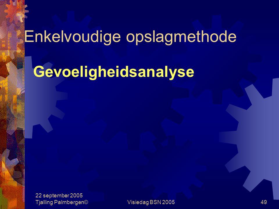 22 september 2005 Tjalling Palmbergen©Visiedag BSN 200548 Enkelvoudige opslagmethode Standaard model 80% fee-earners, 20% niet fee-earners Helft van d