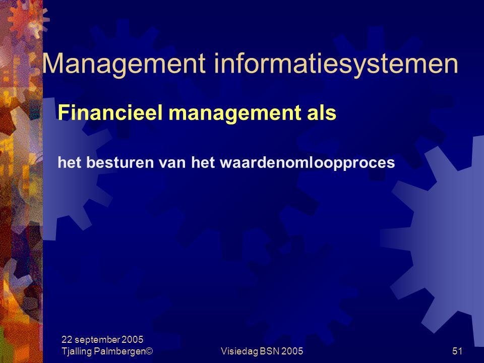 22 september 2005 Tjalling Palmbergen©Visiedag BSN 200550 Management informatie systemen