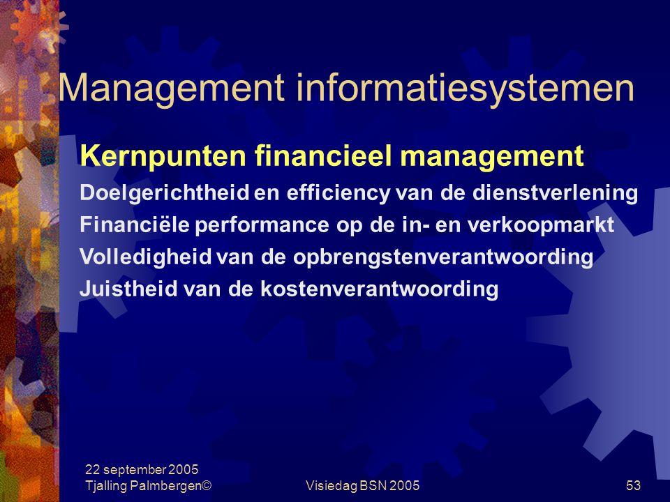 22 september 2005 Tjalling Palmbergen©Visiedag BSN 200552 Waardenomloopproces productie geldstroom arbeids- en inkoop markt verkoop markt productenpro