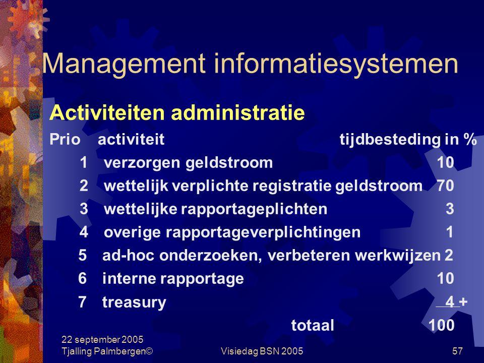 22 september 2005 Tjalling Palmbergen©Visiedag BSN 200556 Management informatiesystemen Wettelijk verplichte registratie brancherekeningstelselaanvull
