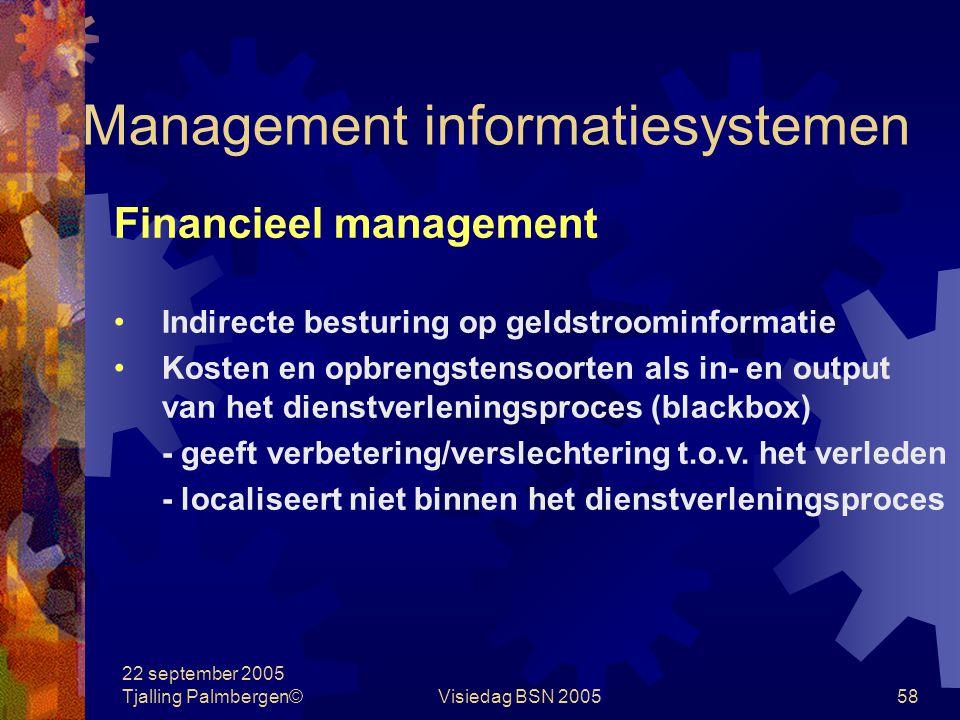 22 september 2005 Tjalling Palmbergen©Visiedag BSN 200557 Management informatiesystemen Activiteiten administratie Prioactiviteittijdbesteding in % 1v