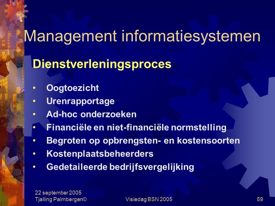 22 september 2005 Tjalling Palmbergen©Visiedag BSN 200558 Management informatiesystemen Financieel management Indirecte besturing op geldstroominforma