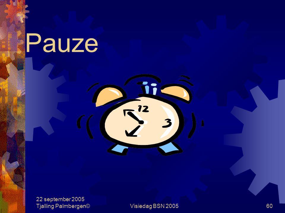 22 september 2005 Tjalling Palmbergen©Visiedag BSN 200559 Management informatiesystemen Dienstverleningsproces Oogtoezicht Urenrapportage Ad-hoc onder
